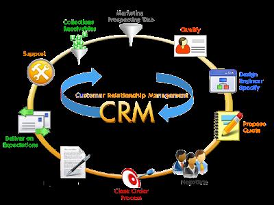 1396276361_crm-sistema-crmkupit-crm-sistemu-upravlenie-biznesprocessami-avtomatizaciya-raboty-predpriyatiya-crm-sistemy-salesforce-crm-sistema-web-crm